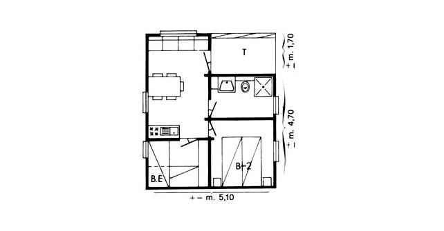 carlo_layout